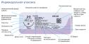 Рассасывающийся шовный материал Викрил (Vicryl) 1, длина 100см, тупоконечная игла 65мм, 3/8 окр., фиолетовая нить (W9391) Ethicon (Этикон) 2